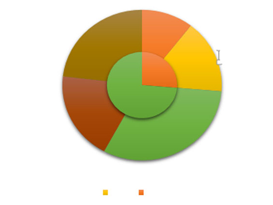 Excel 2007 公式函数与功能详解2合1视频学习教程